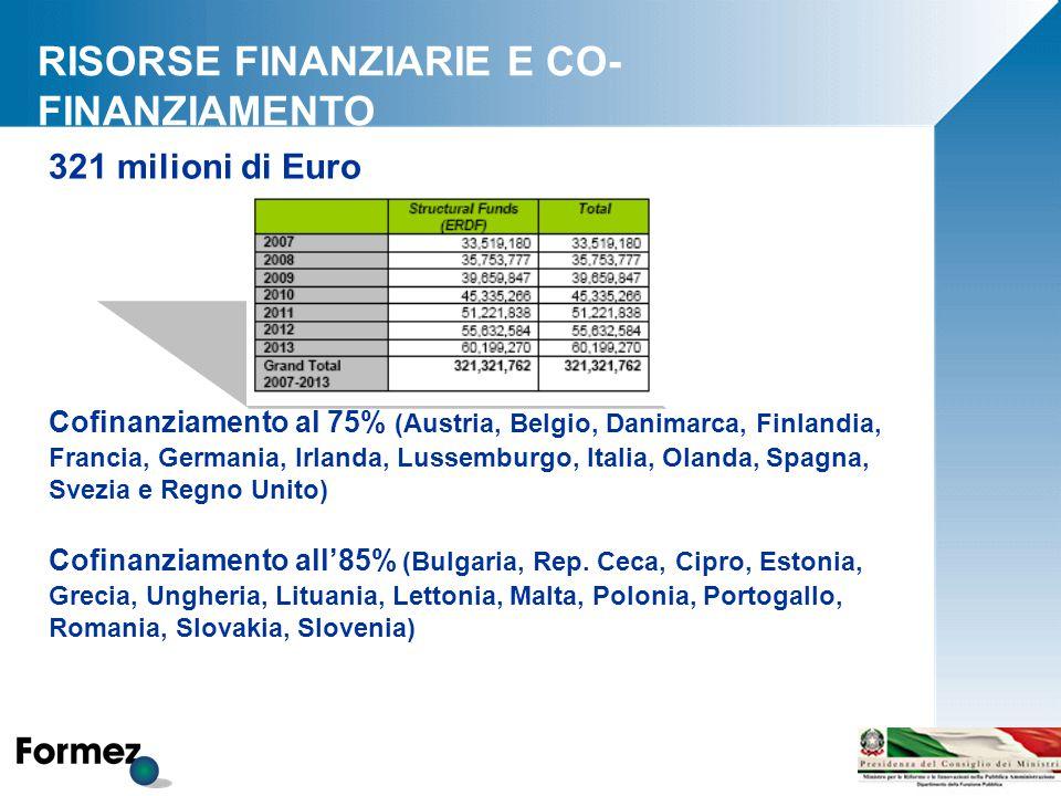 RISORSE FINANZIARIE E CO- FINANZIAMENTO 321 milioni di Euro Cofinanziamento al 75% (Austria, Belgio, Danimarca, Finlandia, Francia, Germania, Irlanda, Lussemburgo, Italia, Olanda, Spagna, Svezia e Regno Unito) Cofinanziamento all'85% (Bulgaria, Rep.