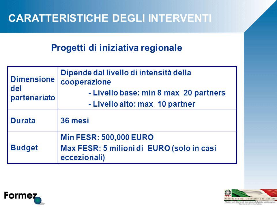 CARATTERISTICHE DEGLI INTERVENTI Dimensione del partenariato Dipende dal livello di intensità della cooperazione - Livello base: min 8 max 20 partners