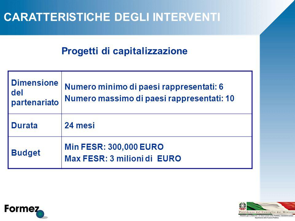 CARATTERISTICHE DEGLI INTERVENTI Dimensione del partenariato Numero minimo di paesi rappresentati: 6 Numero massimo di paesi rappresentati: 10 Durata24 mesi Budget Min FESR: 300,000 EURO Max FESR: 3 milioni di EURO Progetti di capitalizzazione