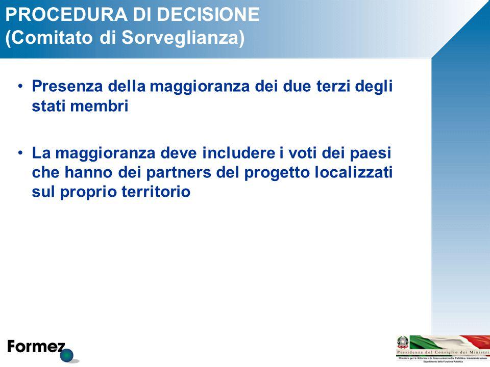 PROCEDURA DI DECISIONE (Comitato di Sorveglianza) Presenza della maggioranza dei due terzi degli stati membri La maggioranza deve includere i voti dei