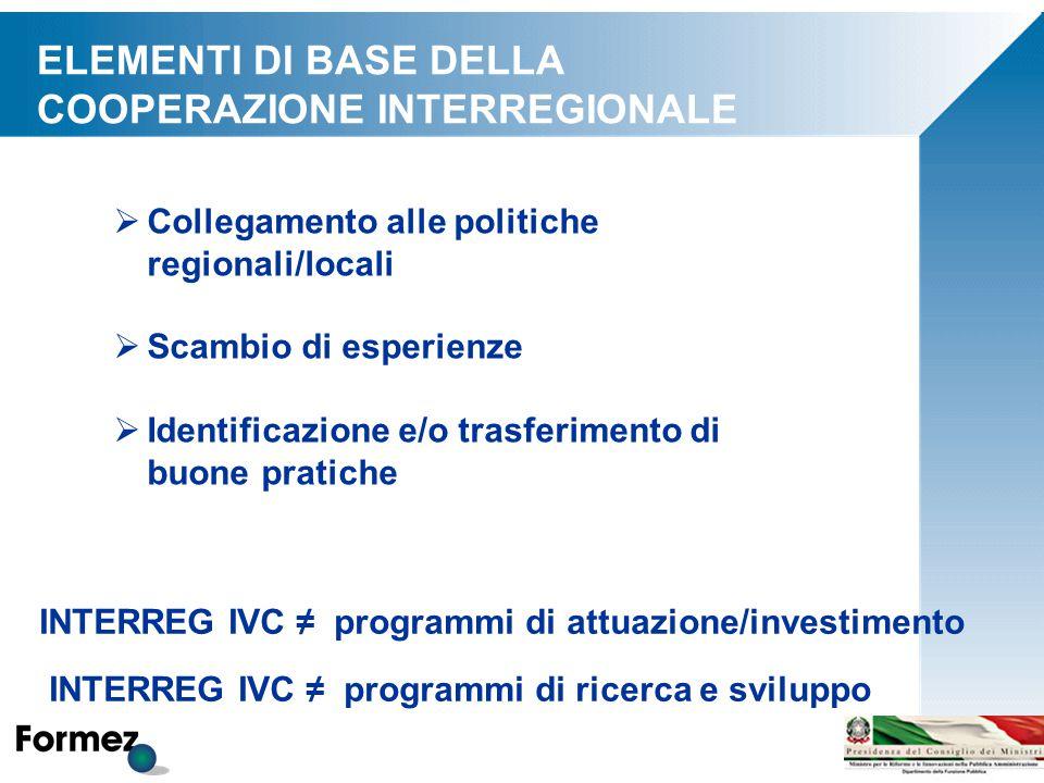 ELEMENTI DI BASE DELLA COOPERAZIONE INTERREGIONALE INTERREG IVC ≠ programmi di attuazione/investimento INTERREG IVC ≠ programmi di ricerca e sviluppo