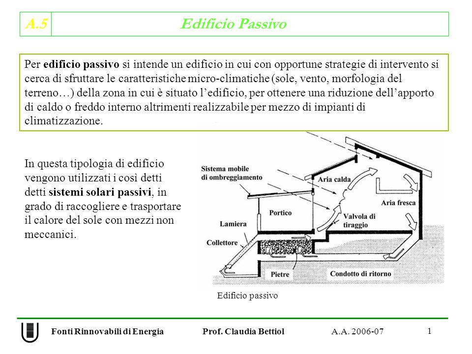 A.5 Edificio Passivo 1 Fonti Rinnovabili di Energia Prof.