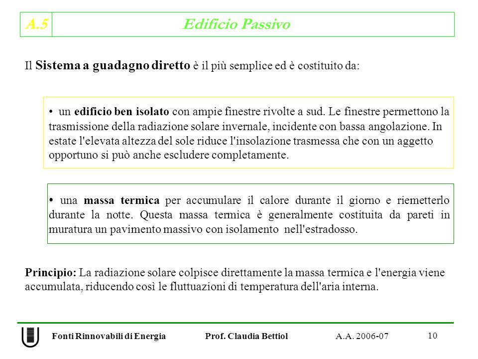 A.5 Edificio Passivo 10 Fonti Rinnovabili di Energia Prof.