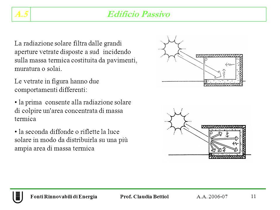 A.5 Edificio Passivo 11 Fonti Rinnovabili di Energia Prof.