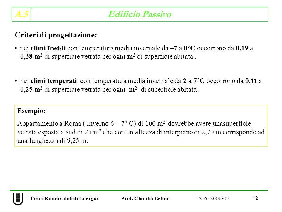 A.5 Edificio Passivo 12 Fonti Rinnovabili di Energia Prof.