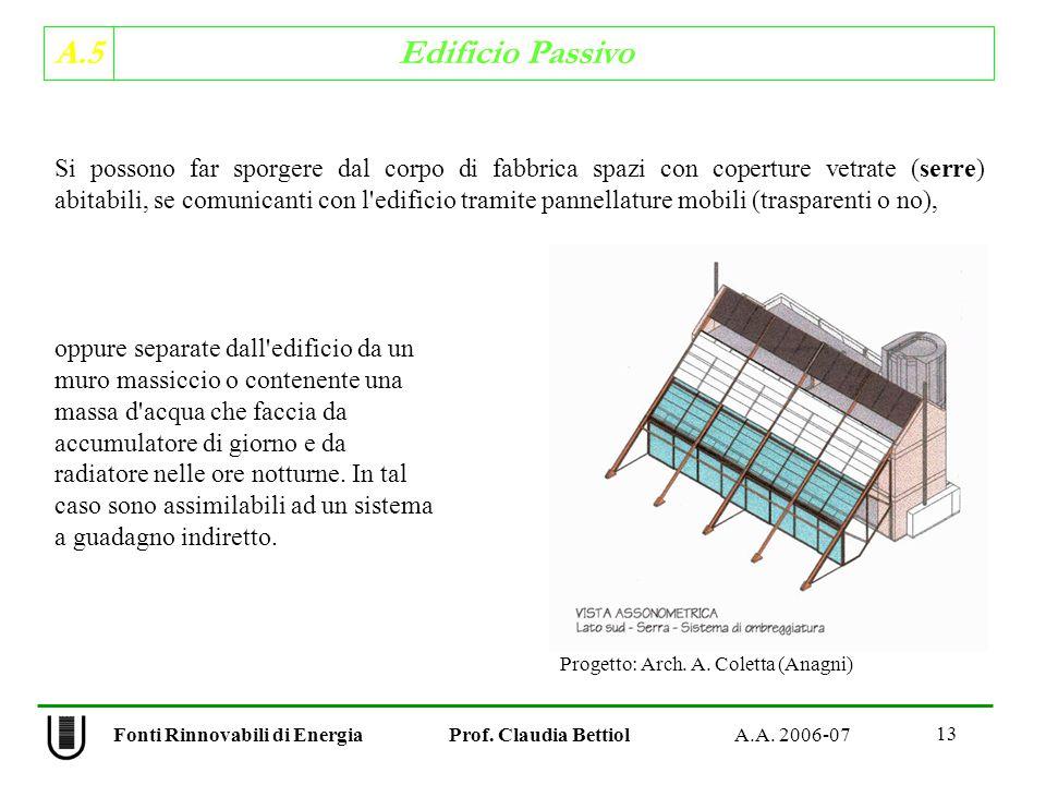 A.5 Edificio Passivo 13 Fonti Rinnovabili di Energia Prof.