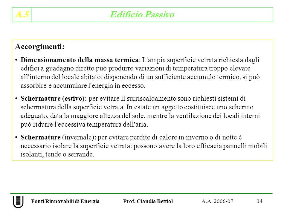 A.5 Edificio Passivo 14 Fonti Rinnovabili di Energia Prof.