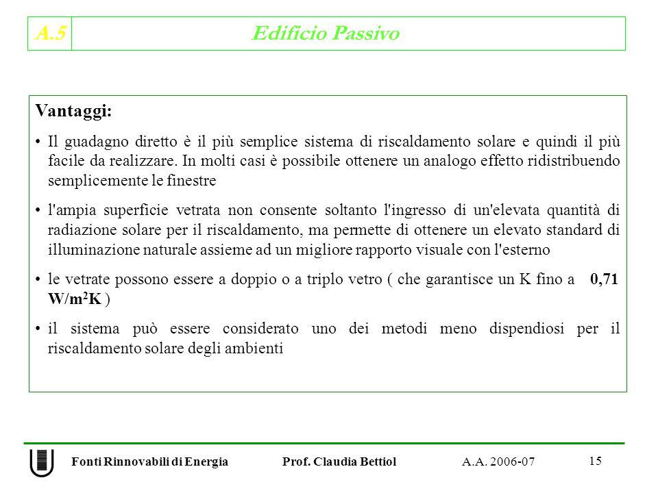 A.5 Edificio Passivo 15 Fonti Rinnovabili di Energia Prof.