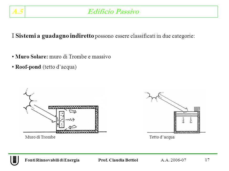 A.5 Edificio Passivo 17 Fonti Rinnovabili di Energia Prof.