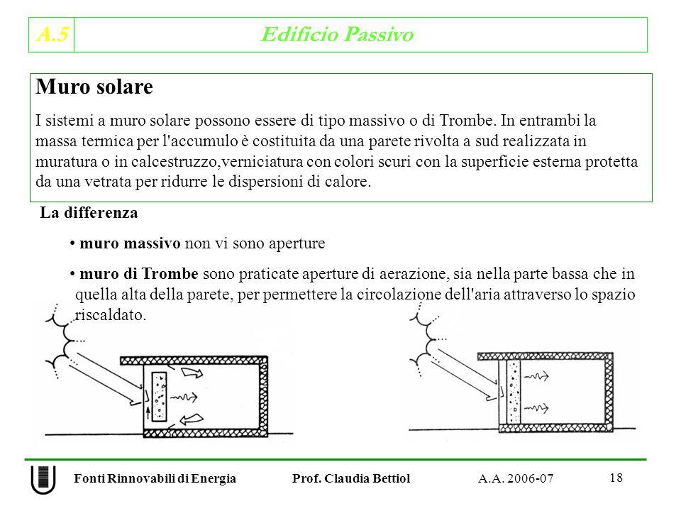 A.5 Edificio Passivo 18 Fonti Rinnovabili di Energia Prof.