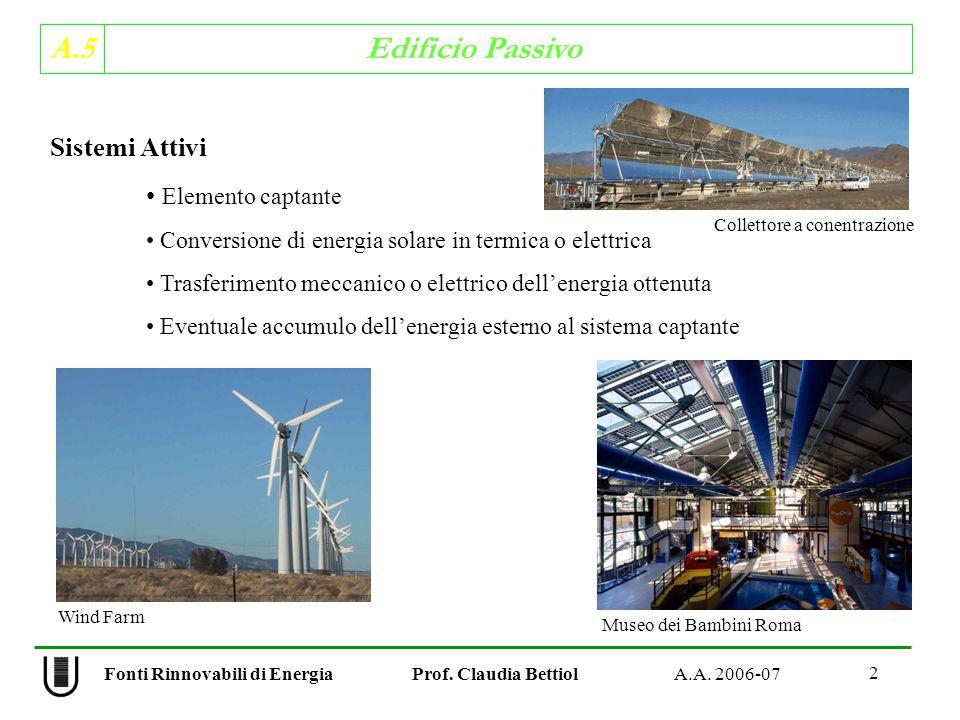 A.5 Edificio Passivo 2 Fonti Rinnovabili di Energia Prof.