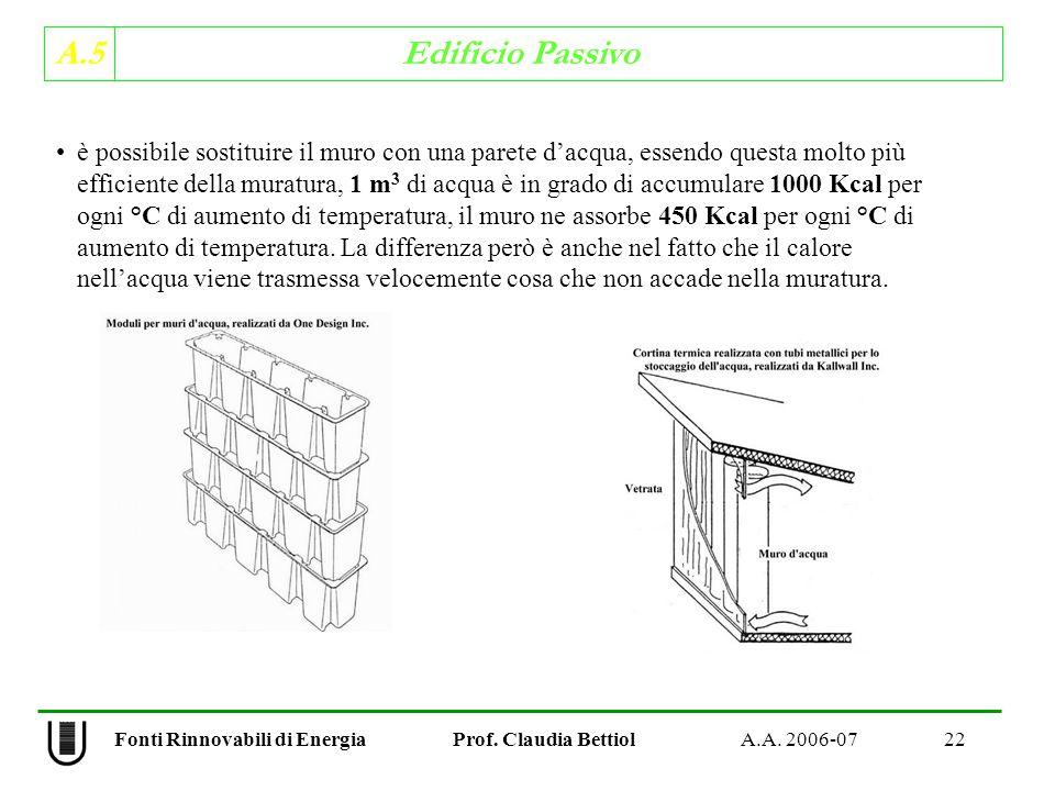 A.5 Edificio Passivo 22Fonti Rinnovabili di Energia Prof.