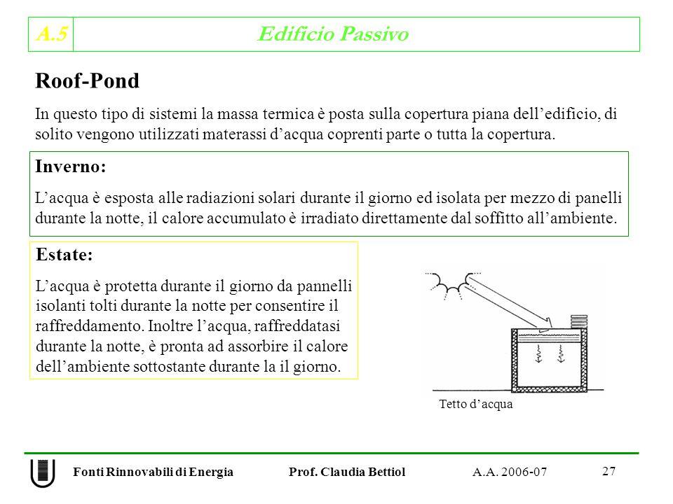 A.5 Edificio Passivo 27 Fonti Rinnovabili di Energia Prof.