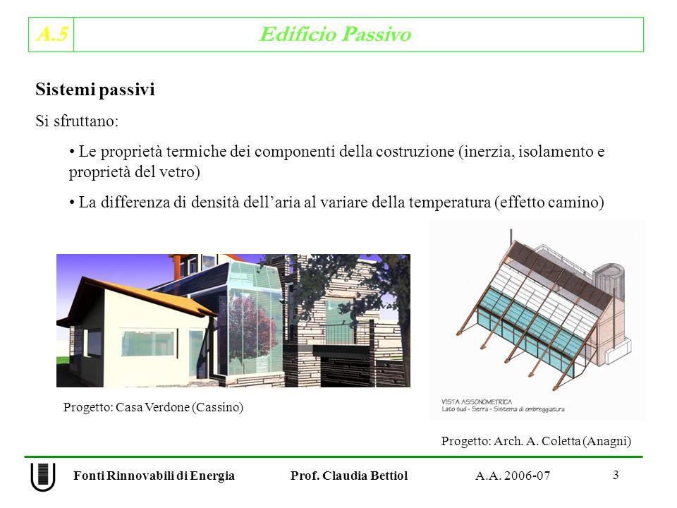 A.5 Edificio Passivo 3 Fonti Rinnovabili di Energia Prof.