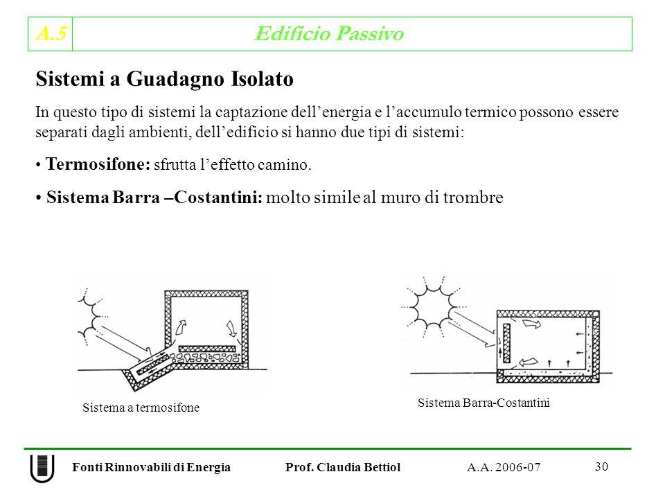 A.5 Edificio Passivo 30 Fonti Rinnovabili di Energia Prof.