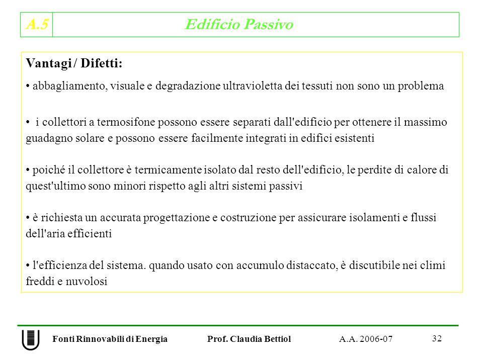 A.5 Edificio Passivo 32 Fonti Rinnovabili di Energia Prof.