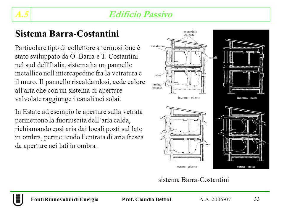 A.5 Edificio Passivo 33 Fonti Rinnovabili di Energia Prof.