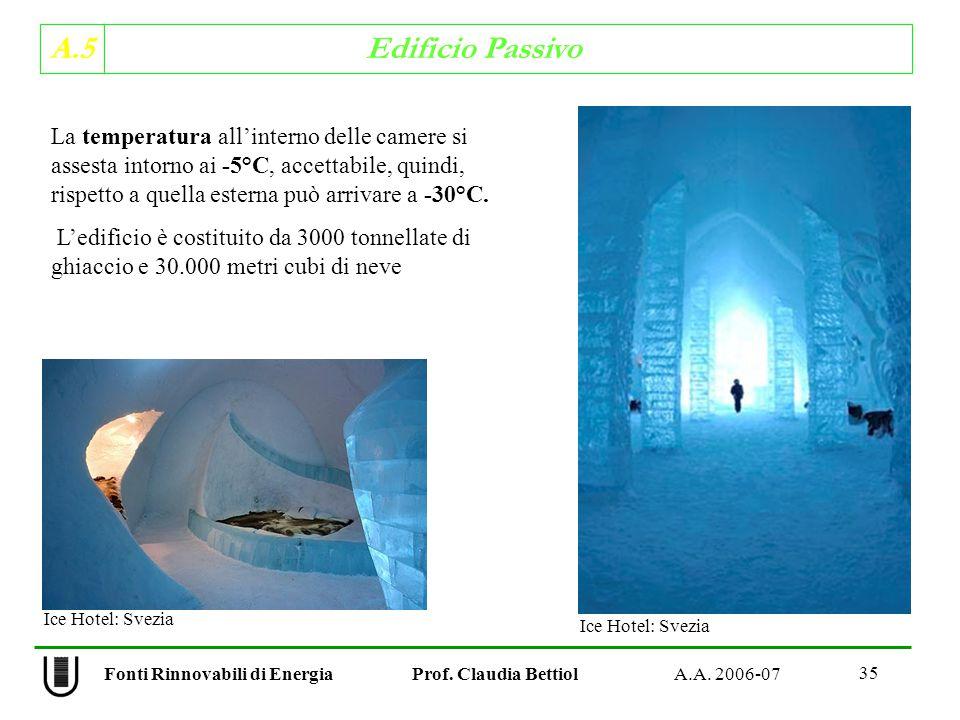 A.5 Edificio Passivo 35 Fonti Rinnovabili di Energia Prof.