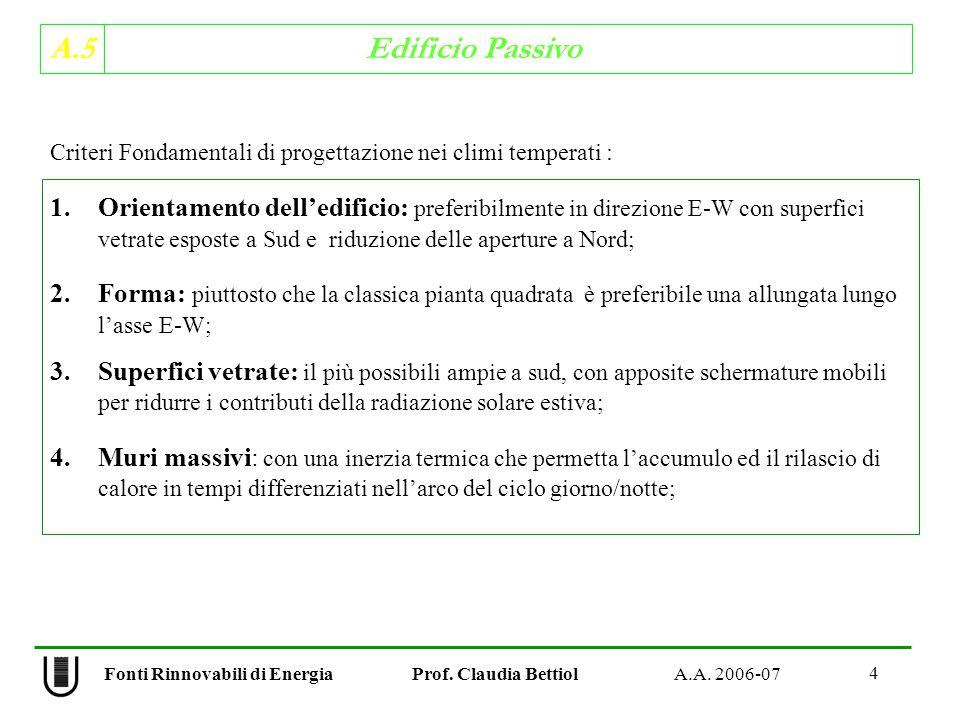 A.5 Edificio Passivo 4 Fonti Rinnovabili di Energia Prof.