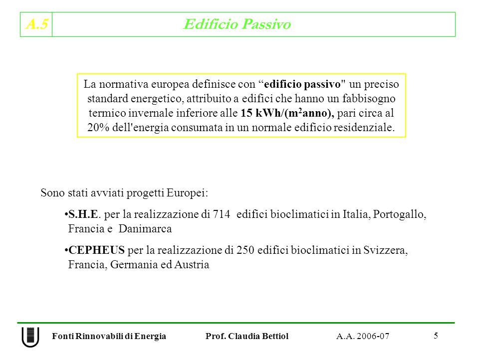 A.5 Edificio Passivo 5 Fonti Rinnovabili di Energia Prof.