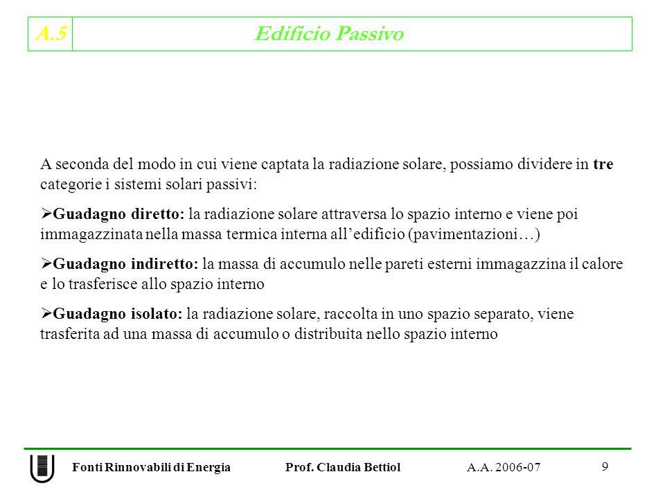 A.5 Edificio Passivo 9 Fonti Rinnovabili di Energia Prof.