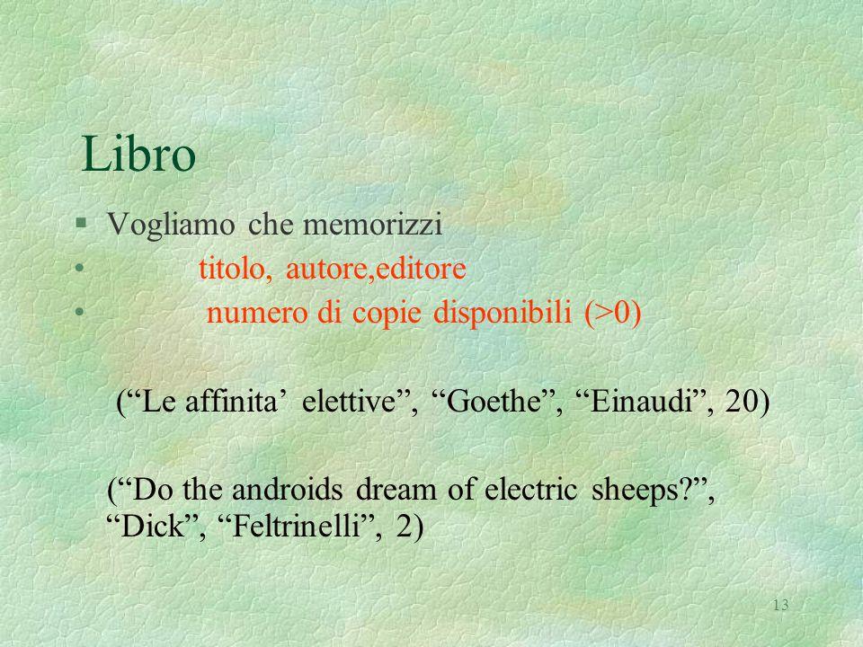 13 Libro §Vogliamo che memorizzi titolo, autore,editore numero di copie disponibili (>0) ( Le affinita' elettive , Goethe , Einaudi , 20) ( Do the androids dream of electric sheeps? , Dick , Feltrinelli , 2)