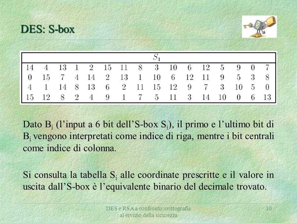 DES e RSA a confronto: crittografia al ervizio della sicurezza 10 DES: S-box Dato B i (l'input a 6 bit dell'S-box S i ), il primo e l'ultimo bit di B