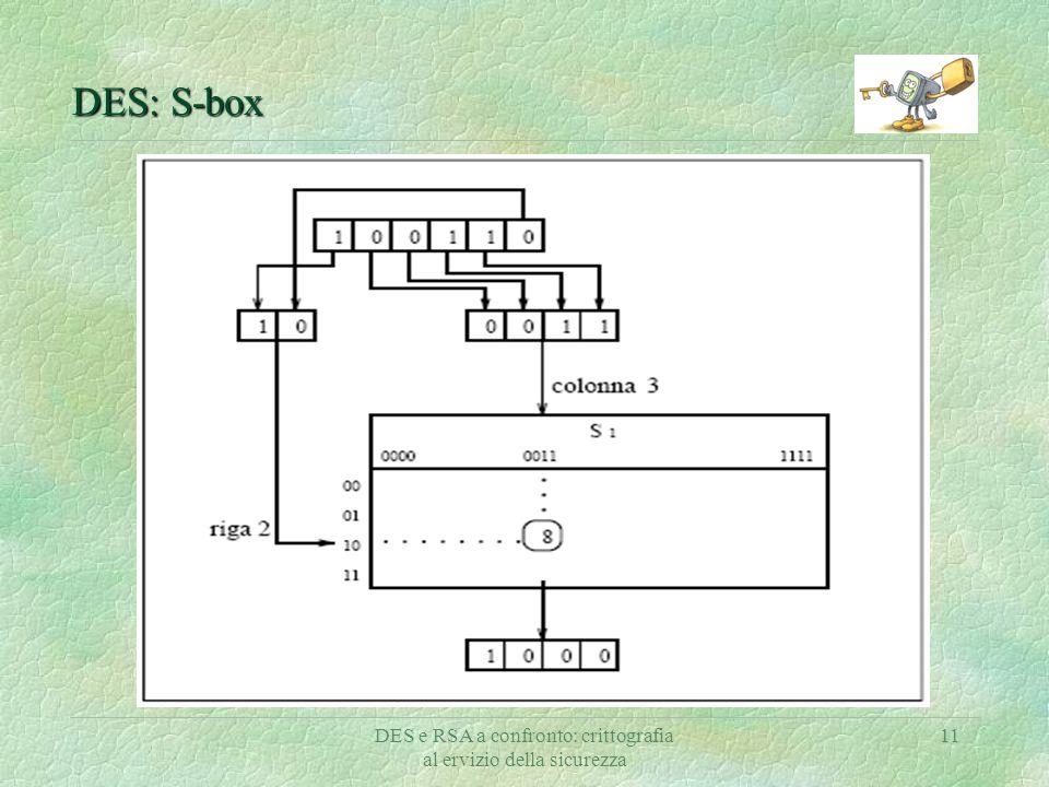 DES e RSA a confronto: crittografia al ervizio della sicurezza 11 DES: S-box