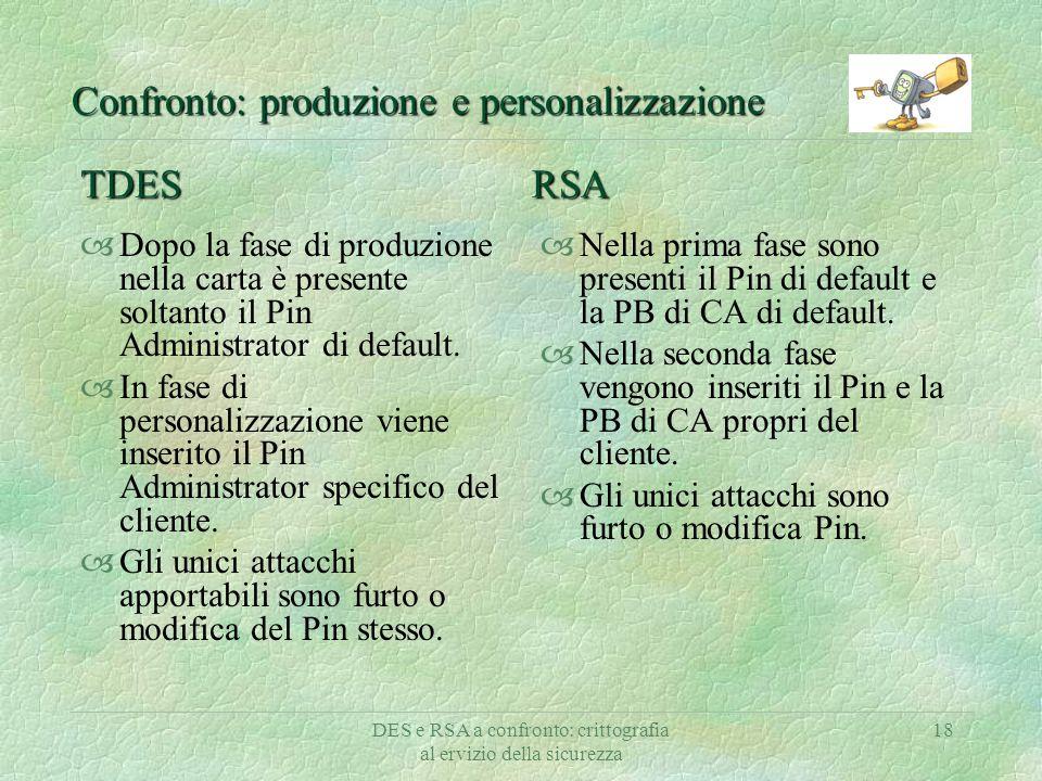 DES e RSA a confronto: crittografia al ervizio della sicurezza 18 Confronto: produzione e personalizzazione –Dopo la fase di produzione nella carta è
