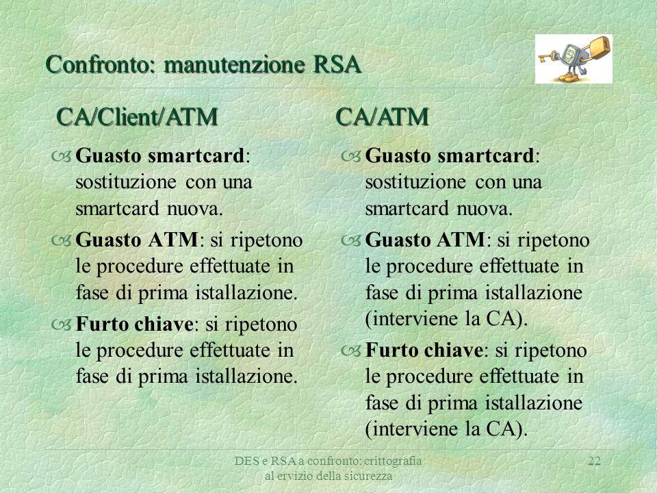DES e RSA a confronto: crittografia al ervizio della sicurezza 22 Confronto: manutenzione RSA –Guasto smartcard: sostituzione con una smartcard nuova.