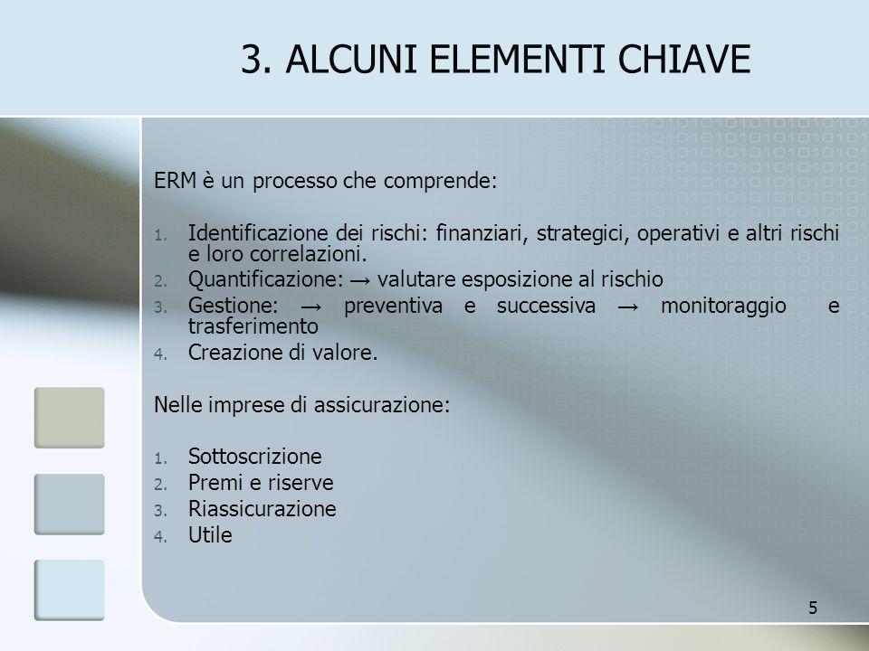 3. ALCUNI ELEMENTI CHIAVE ERM è un processo che comprende: 1. Identificazione dei rischi: finanziari, strategici, operativi e altri rischi e loro corr