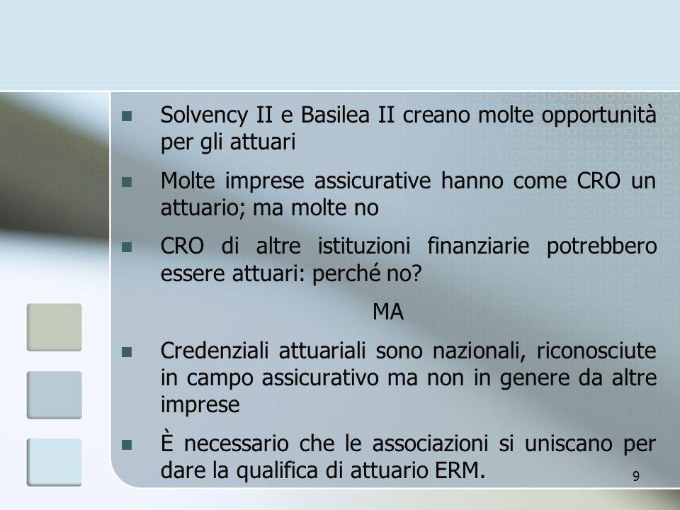 Solvency II e Basilea II creano molte opportunità per gli attuari Molte imprese assicurative hanno come CRO un attuario; ma molte no CRO di altre isti