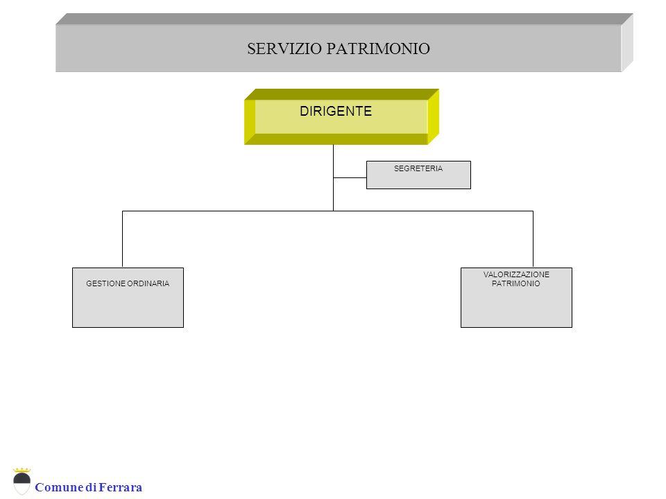 Comune di Ferrara SERVIZIO PATRIMONIO DIRIGENTE GESTIONE ORDINARIA VALORIZZAZIONE PATRIMONIO SEGRETERIA