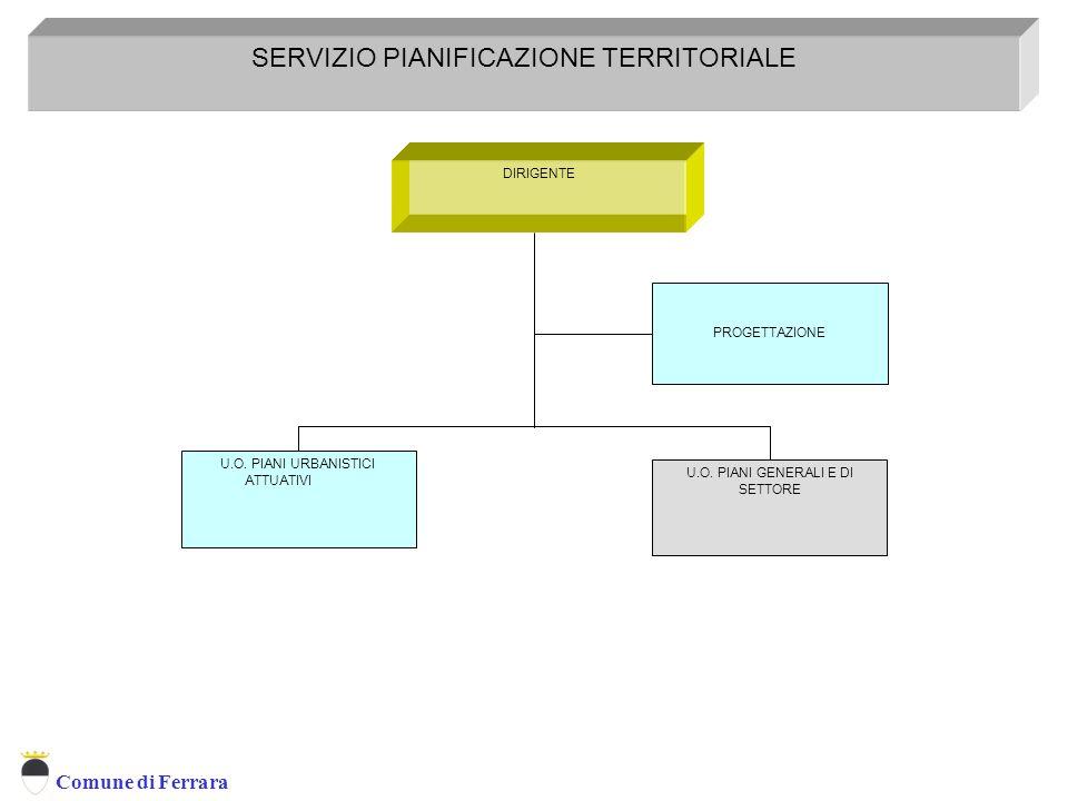 Comune di Ferrara DIRIGENTE SERVIZIO PIANIFICAZIONE TERRITORIALE U.O. PIANI GENERALI E DI SETTORE U.O. PIANI URBANISTICI ATTUATIVI PROGETTAZIONE