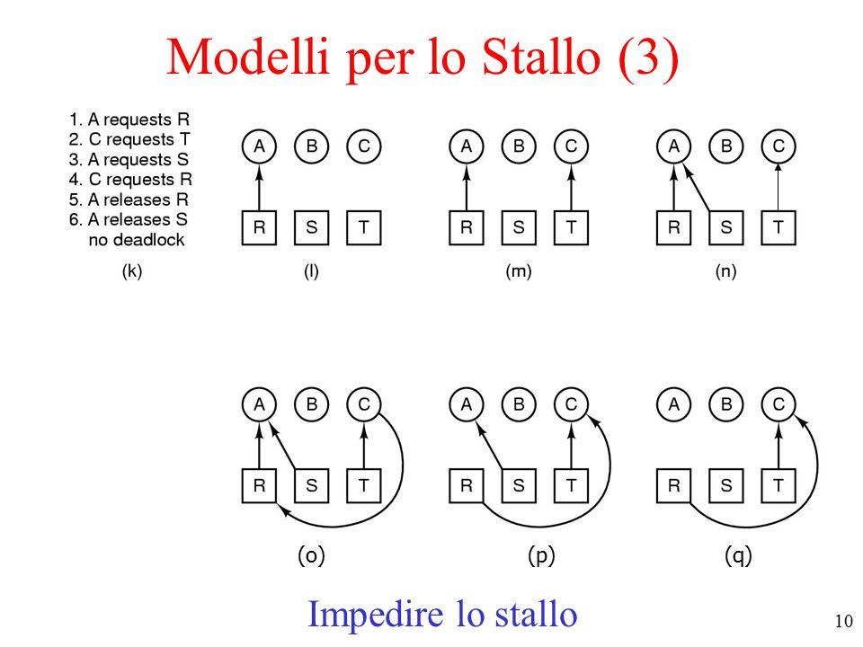 9 Come avviene lo stallo Modelli per lo Stallo (2) A B C