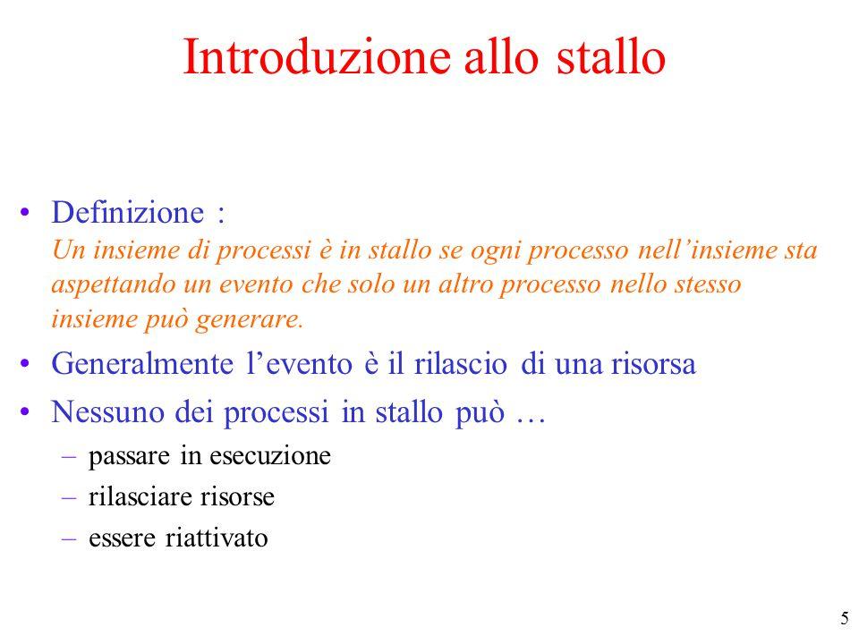 5 Introduzione allo stallo Definizione : Un insieme di processi è in stallo se ogni processo nell'insieme sta aspettando un evento che solo un altro processo nello stesso insieme può generare.