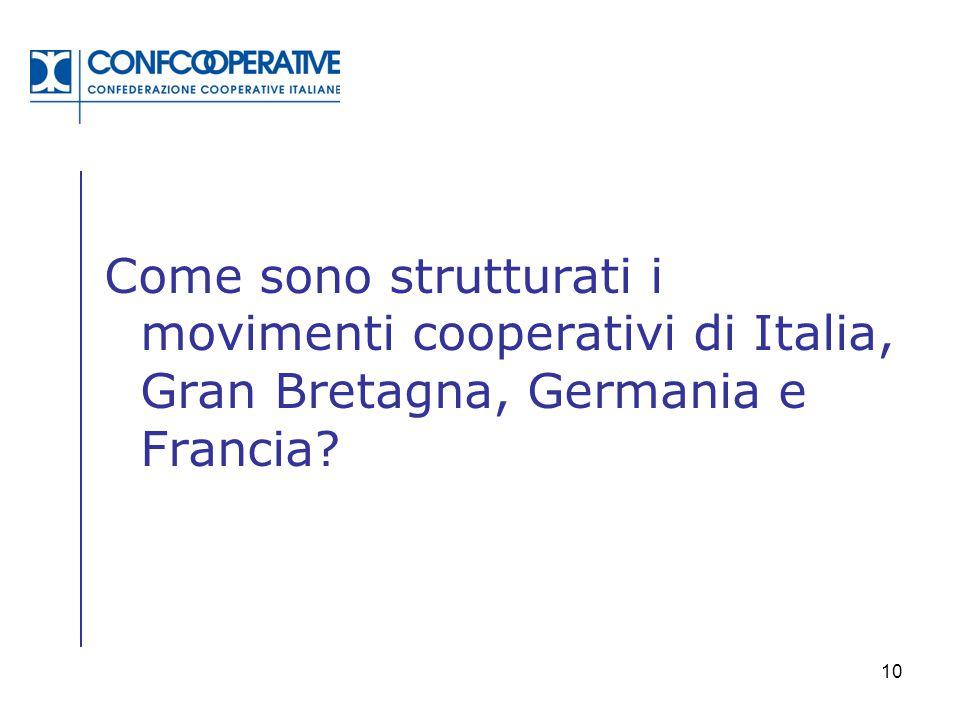 10 Come sono strutturati i movimenti cooperativi di Italia, Gran Bretagna, Germania e Francia?