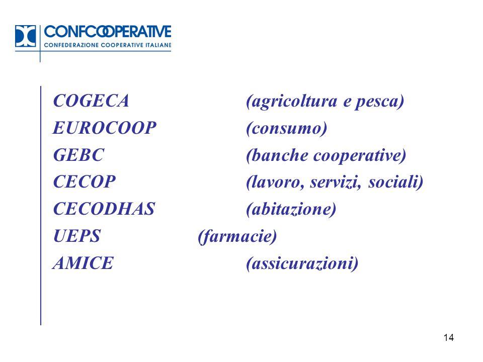14 COGECA(agricoltura e pesca) EUROCOOP(consumo) GEBC(banche cooperative) CECOP(lavoro, servizi, sociali) CECODHAS(abitazione) UEPS(farmacie) AMICE(as