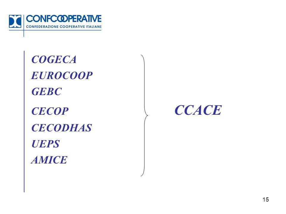 15 COGECA EUROCOOP GEBC CECOP CCACE CECODHAS UEPS AMICE