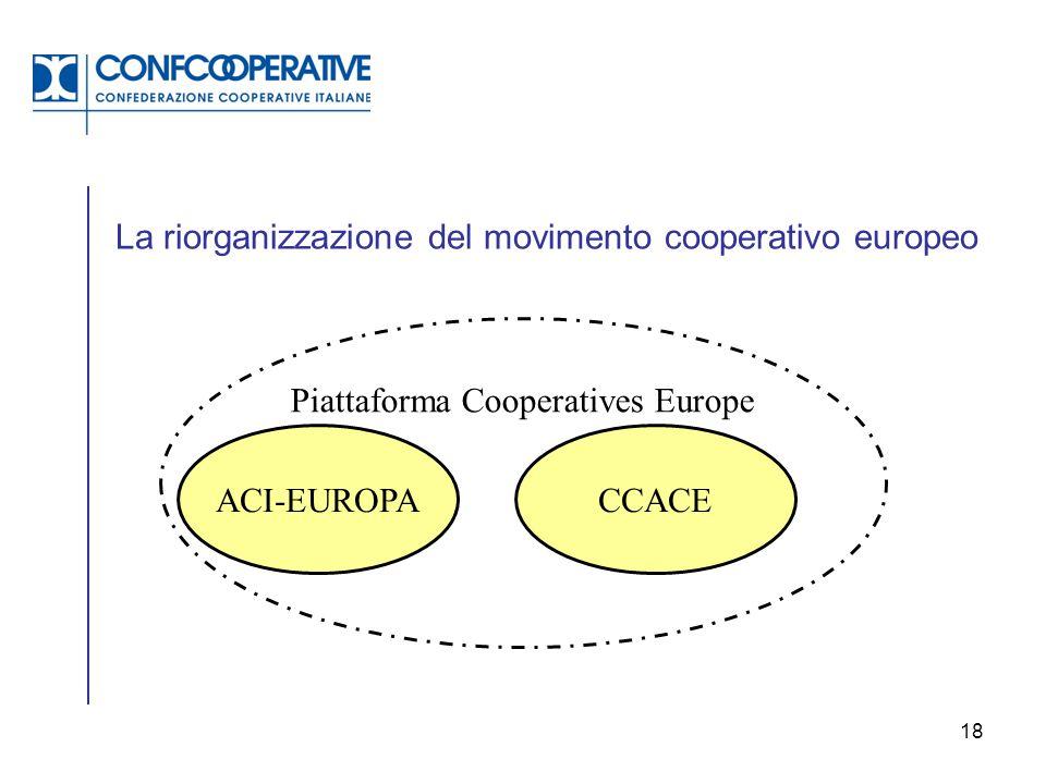 18 Piattaforma Cooperatives Europe ACI-EUROPACCACE La riorganizzazione del movimento cooperativo europeo