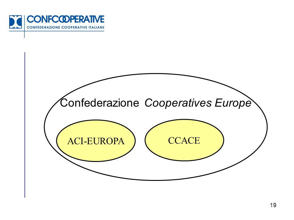 19 La riorganizzazione del movimento cooperativo europeo Confederazione Cooperatives Europe ACI-EUROPA CCACE