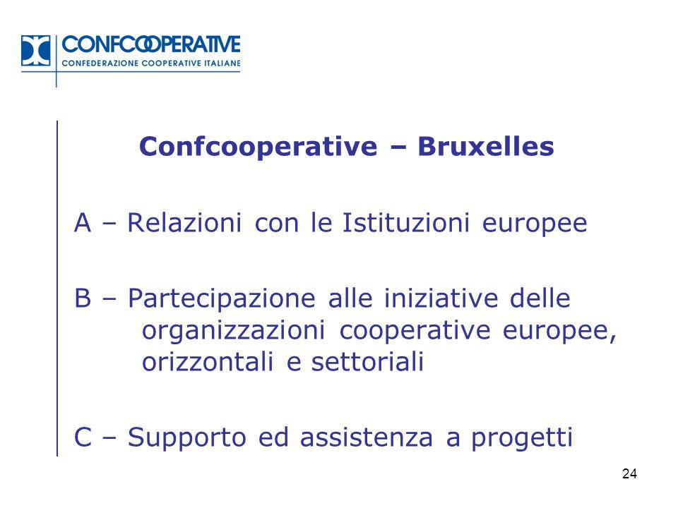 24 Confcooperative – Bruxelles A – Relazioni con le Istituzioni europee B – Partecipazione alle iniziative delle organizzazioni cooperative europee, o