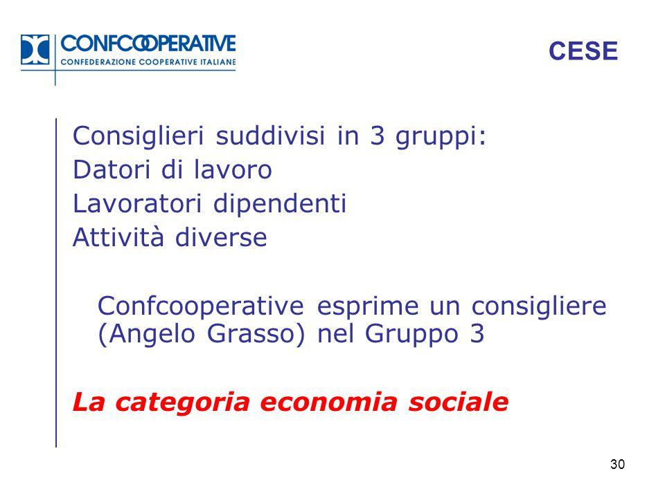 30 CESE Consiglieri suddivisi in 3 gruppi: Datori di lavoro Lavoratori dipendenti Attività diverse Confcooperative esprime un consigliere (Angelo Gras