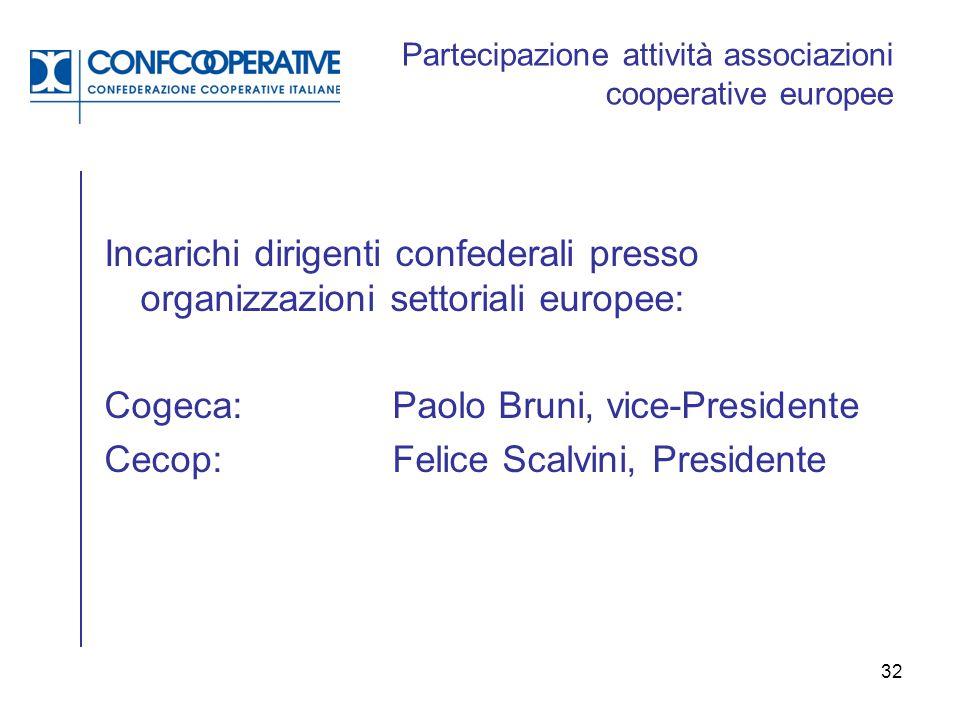 32 Partecipazione attività associazioni cooperative europee Incarichi dirigenti confederali presso organizzazioni settoriali europee: Cogeca:Paolo Bru