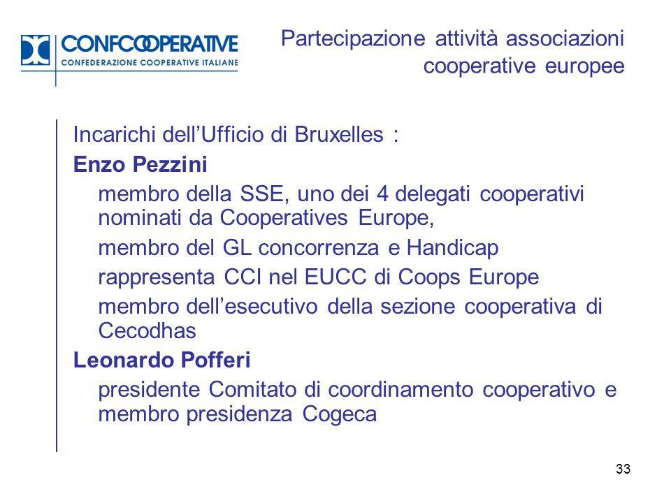 33 Partecipazione attività associazioni cooperative europee Incarichi dell'Ufficio di Bruxelles : Enzo Pezzini membro della SSE, uno dei 4 delegati co
