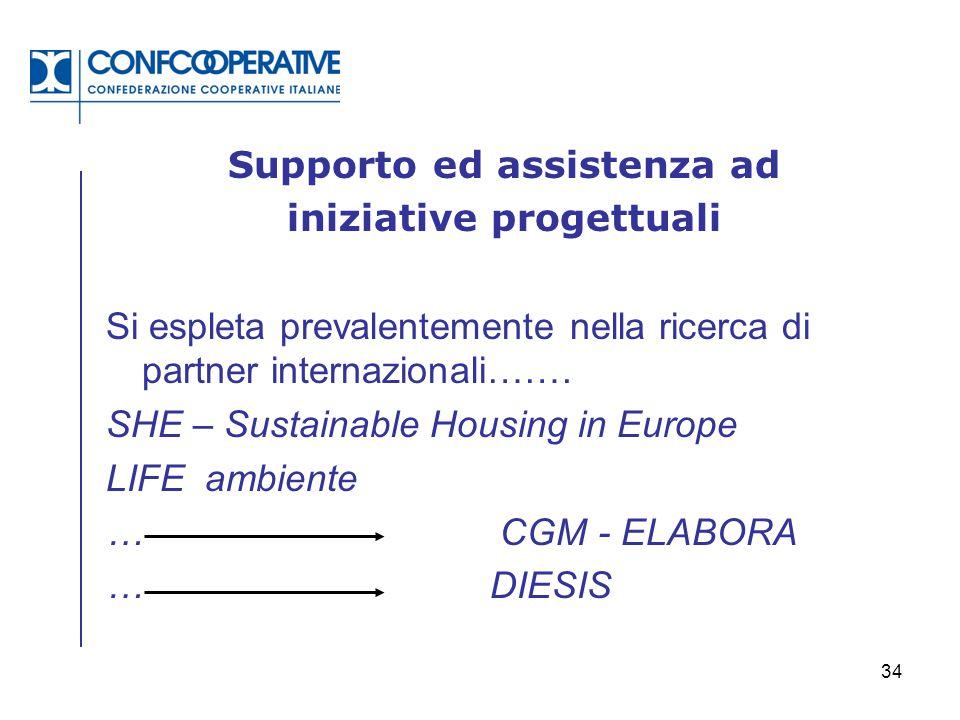 34 Supporto ed assistenza ad iniziative progettuali Si espleta prevalentemente nella ricerca di partner internazionali……. SHE – Sustainable Housing in