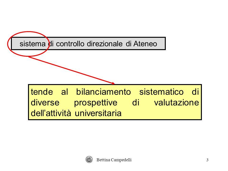 Bettina Campedelli3 sistema di controllo direzionale di Ateneo tende al bilanciamento sistematico di diverse prospettive di valutazione dell'attività universitaria