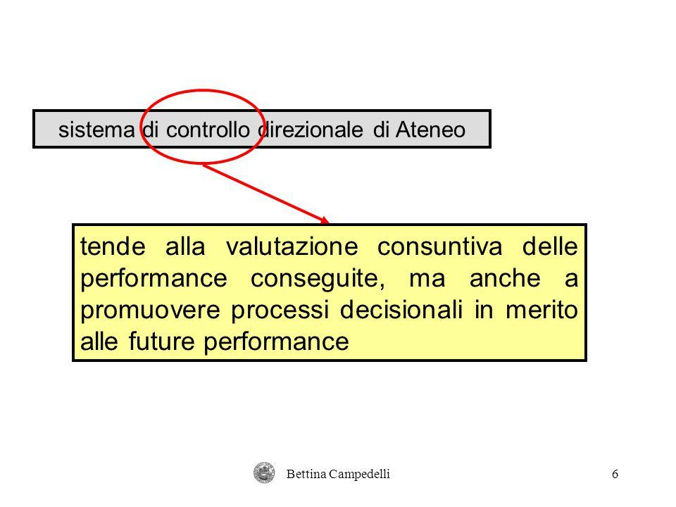 Bettina Campedelli6 sistema di controllo direzionale di Ateneo tende alla valutazione consuntiva delle performance conseguite, ma anche a promuovere processi decisionali in merito alle future performance