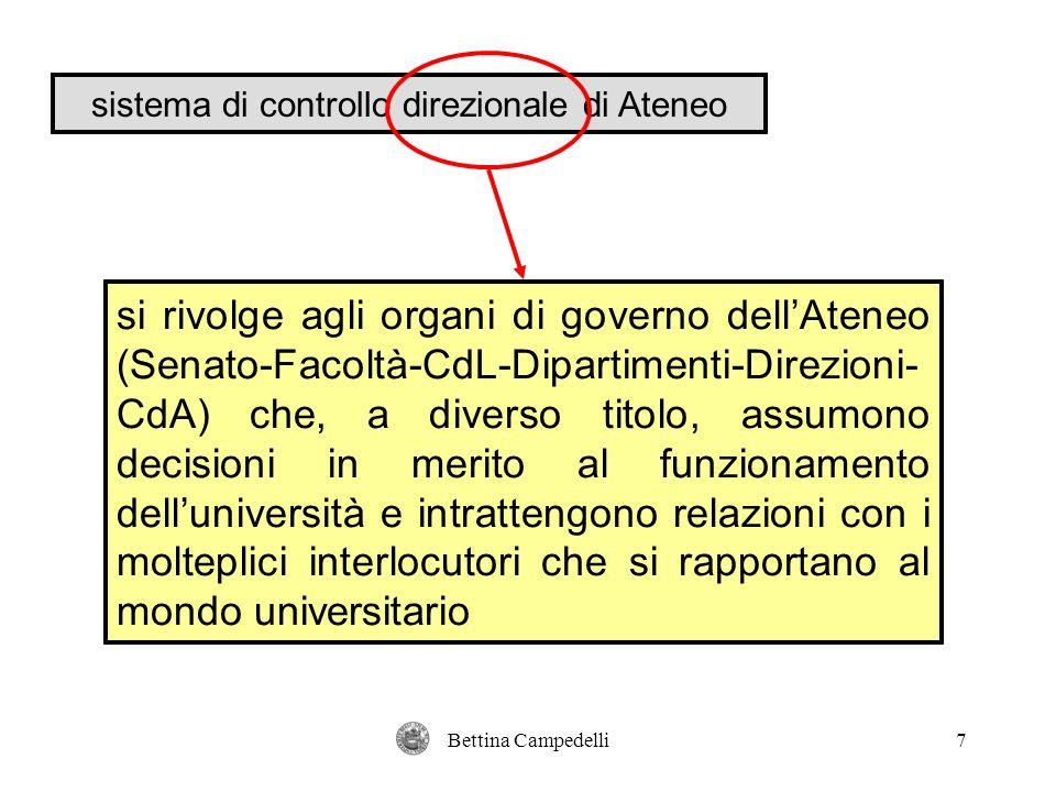 Bettina Campedelli7 sistema di controllo direzionale di Ateneo si rivolge agli organi di governo dell'Ateneo (Senato-Facoltà-CdL-Dipartimenti-Direzion