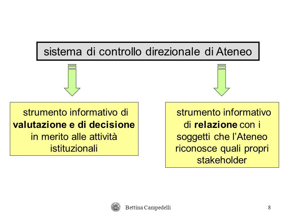 Bettina Campedelli8 sistema di controllo direzionale di Ateneo strumento informativo di valutazione e di decisione in merito alle attività istituziona